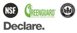Greenguard Compliance